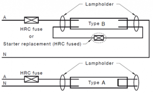 type a-b in type b-a lampholder