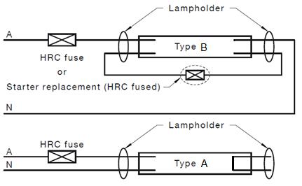Types Of Led Tubes Etatec